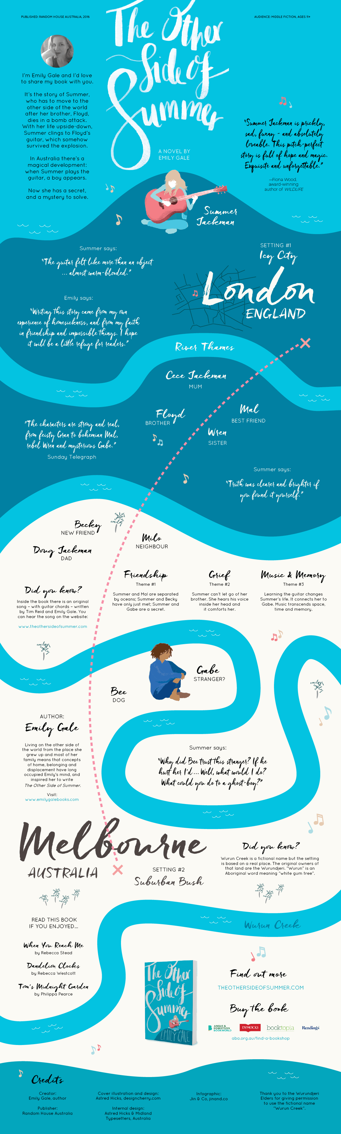The Other Side of Summer Infographic
